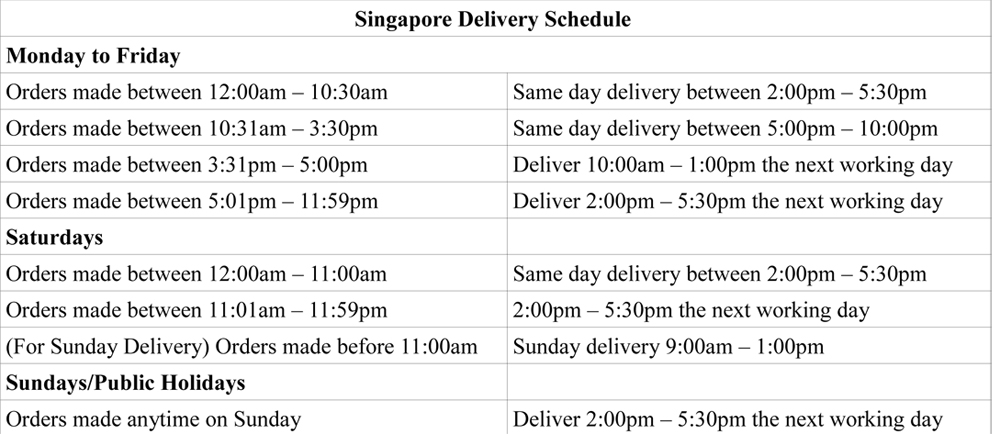 Delivery Schedule - Orchard Florist